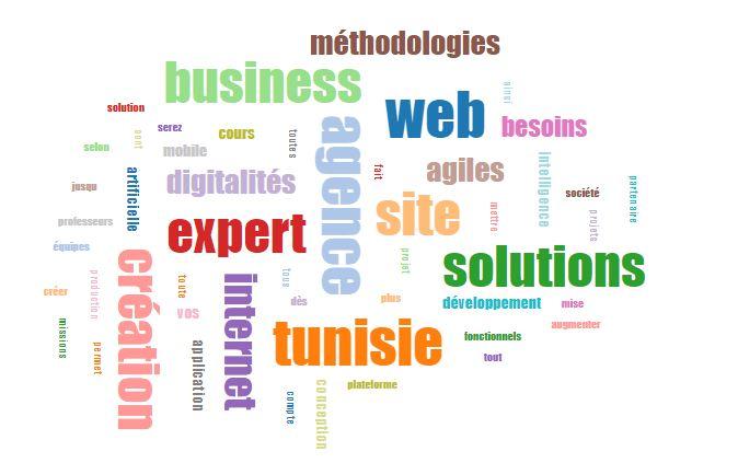 Notre méthodologie de conseils et marketing